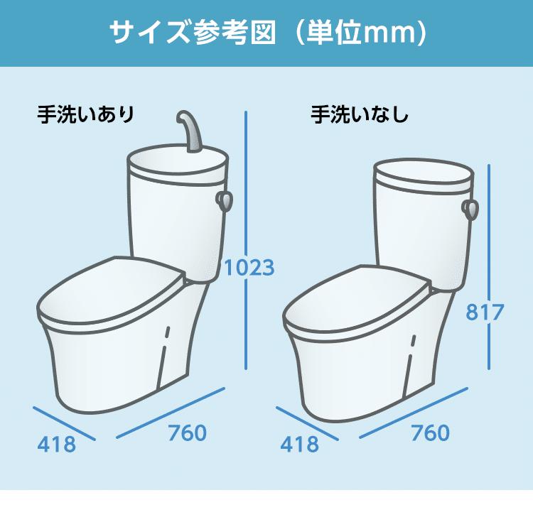 TOTO ピュアレストEXサイズ表
