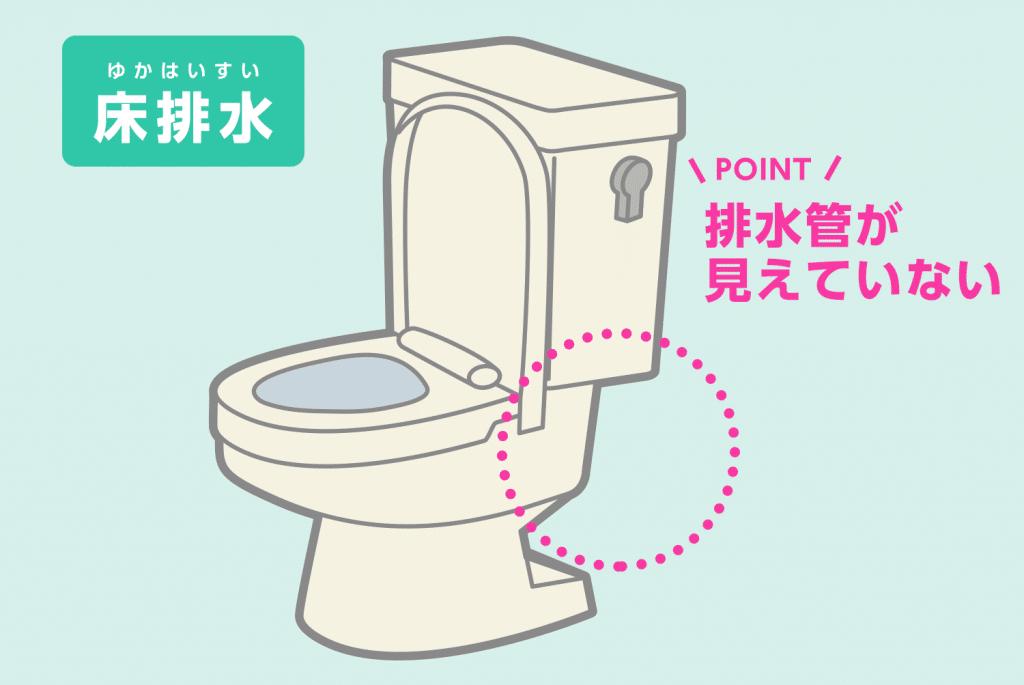 床排水のトイレは排水管が見えない