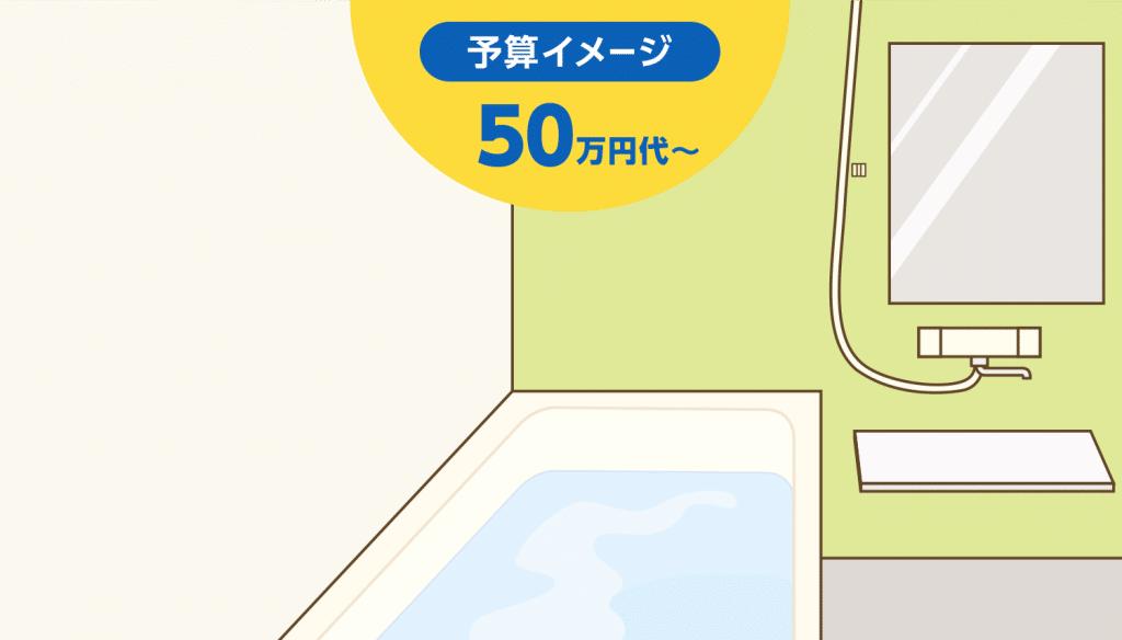 浴室と浴槽を全てリフォーム(大規模リフォーム)の予算の目安
