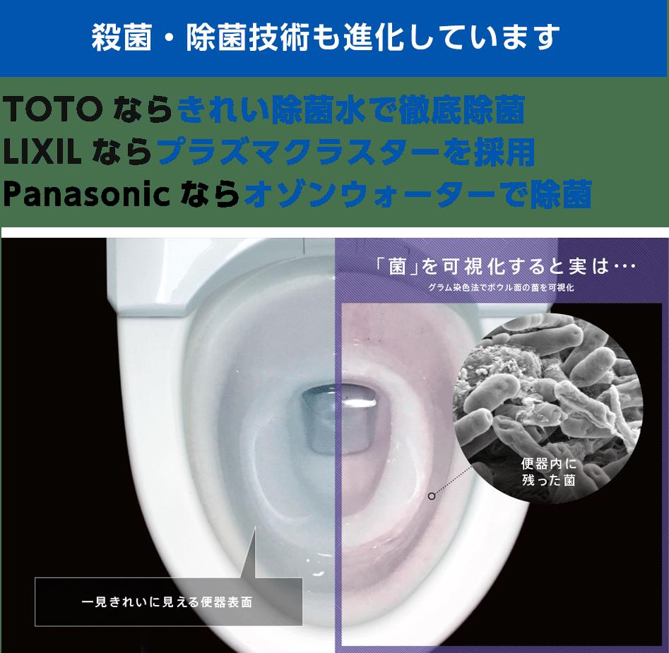 現在販売されているトイレは、除菌・殺菌の技術も進化しています。